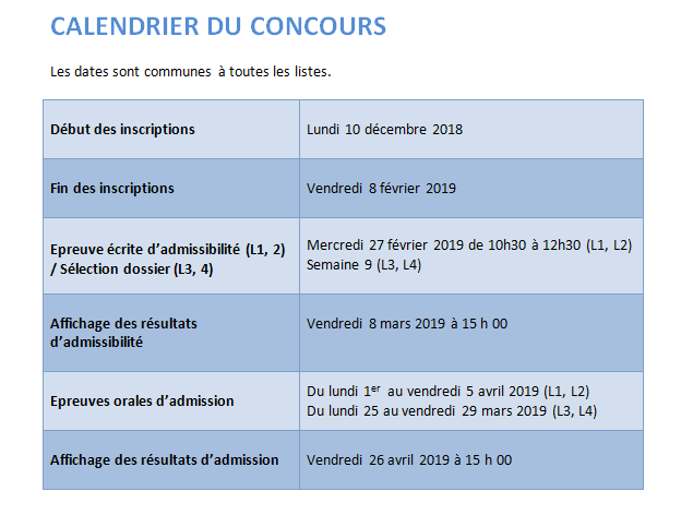 Dates concours